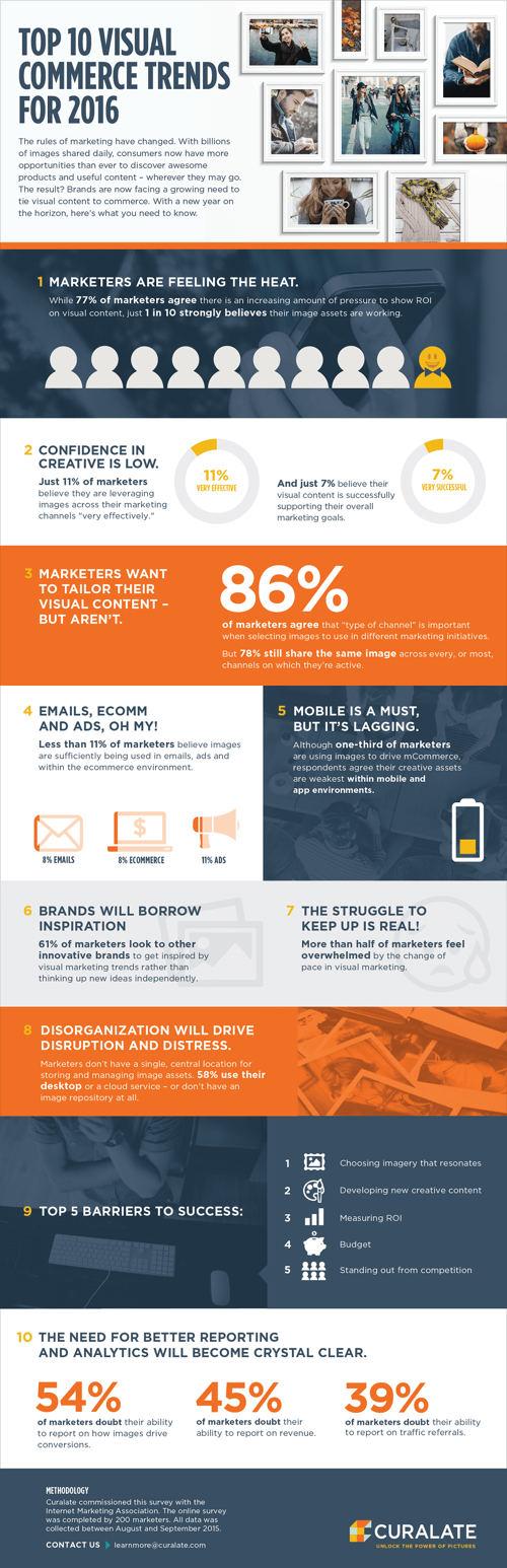 tendencias-visuales-e-commerce-infografia