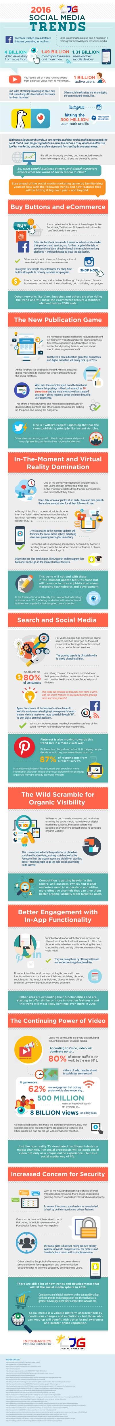 tendencias-social-media-2016-infografia