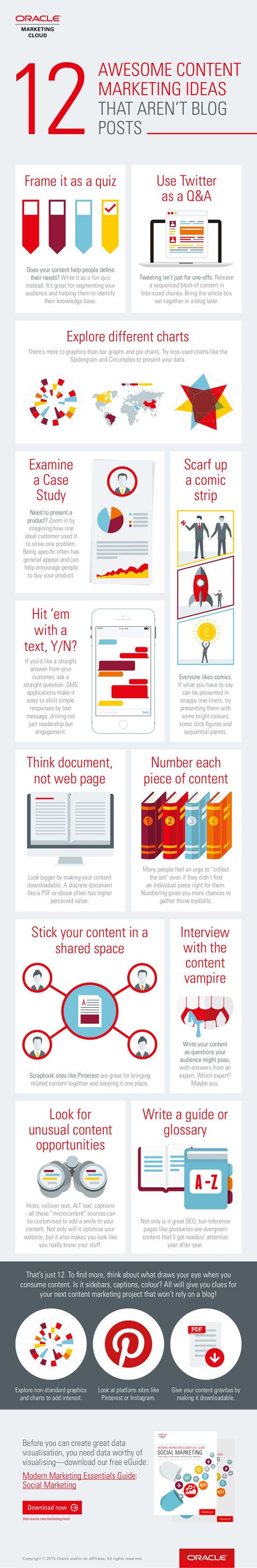 12 formas-contenido-no-post-blog #infografía