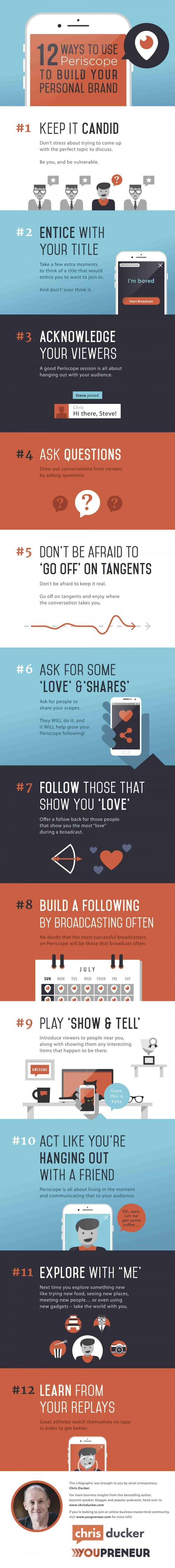 construye-marca-personal-periscope-infografia