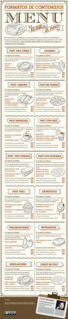 14 formatos de contenido para publicar en tu blog infografia
