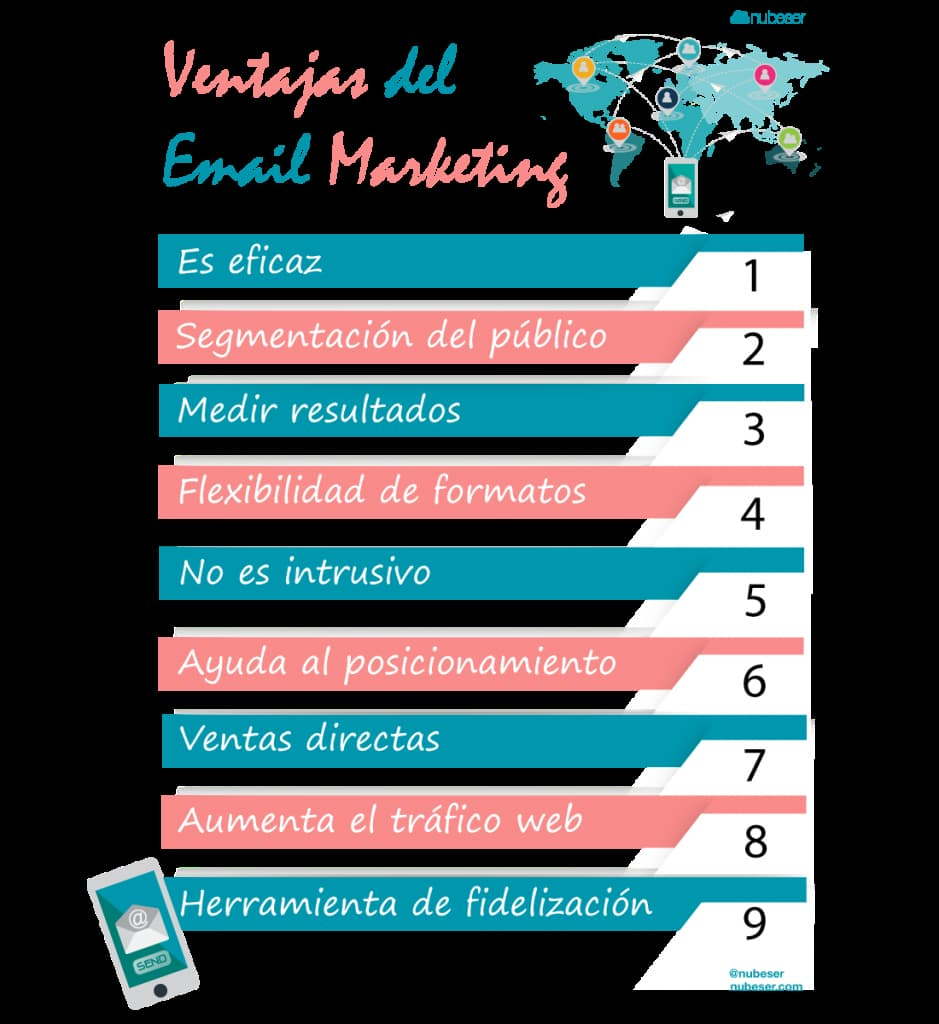 email marketing infografia